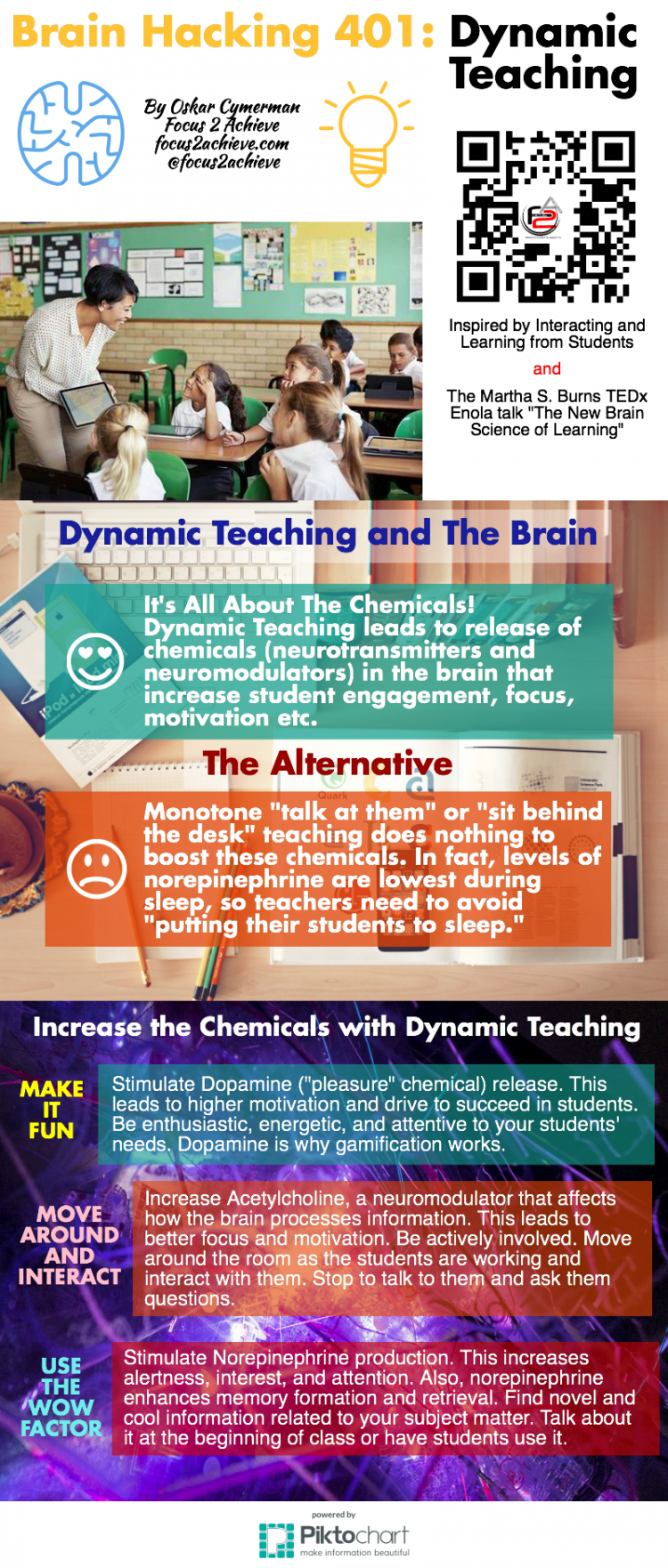 dynamic-teaching-2.png